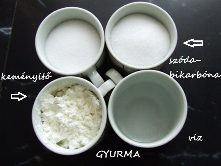 főzött gyurma recept